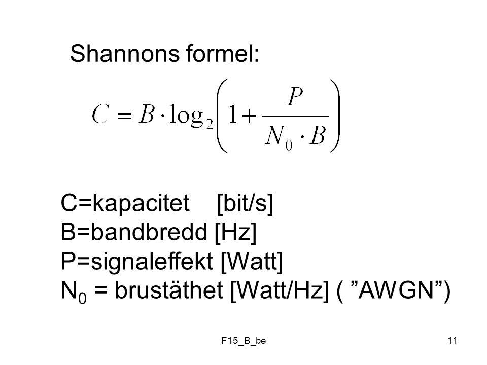 P=signaleffekt [Watt] N0 = brustäthet [Watt/Hz] ( AWGN )